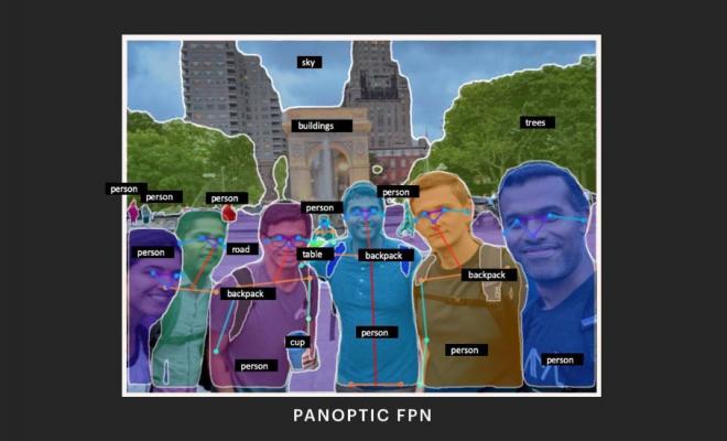 Facebook apresenta mudanças em IA e realidades virtual e aumentada - 2