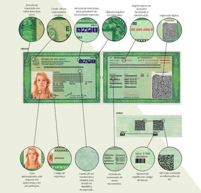 Estado de São Paulo terá nova carteira de identidade; veja o que mudou - 2