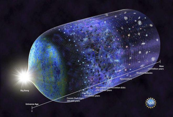 Conheça os 3 vencedores do Nobel da Física 2019 que revolucionaram a astronomia - 2