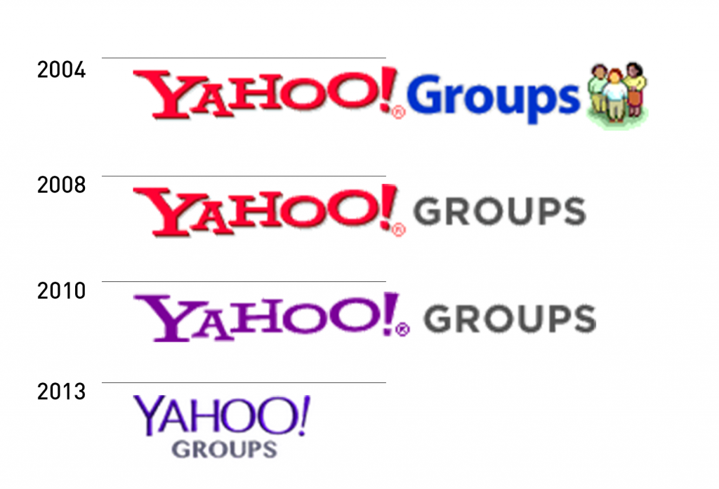 Fim de uma era: Yahoo Grupos terá todo o conteúdo deletado no dia 14 de dezembro - 2