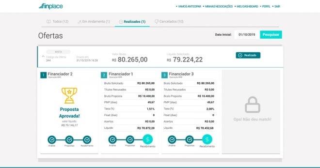 Plataforma facilita o acesso ao crédito a pequenos empreendedores - 2