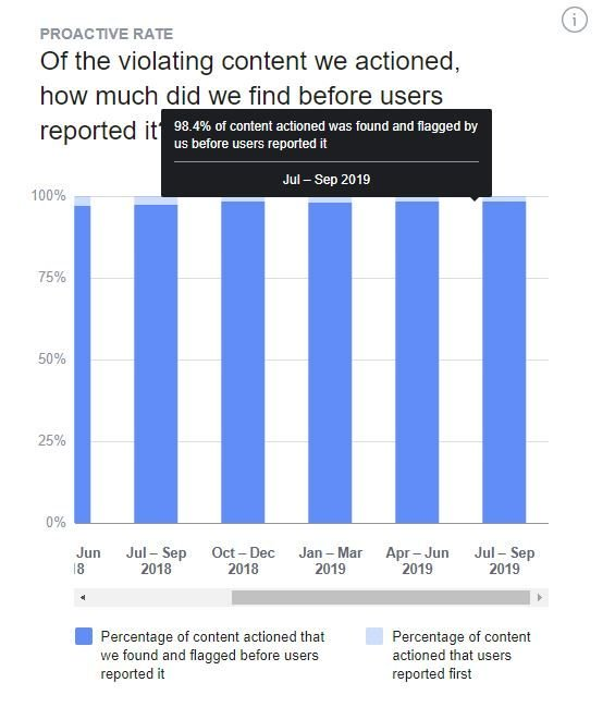 Redes sociais podem ser processadas por golpe de anúncio falso da Black Friday? - 5
