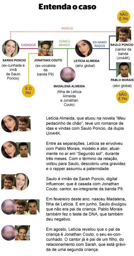 Kylie Jenner brasileira? Internautas acreditam que Letícia Almeida está grávida novamente - 4