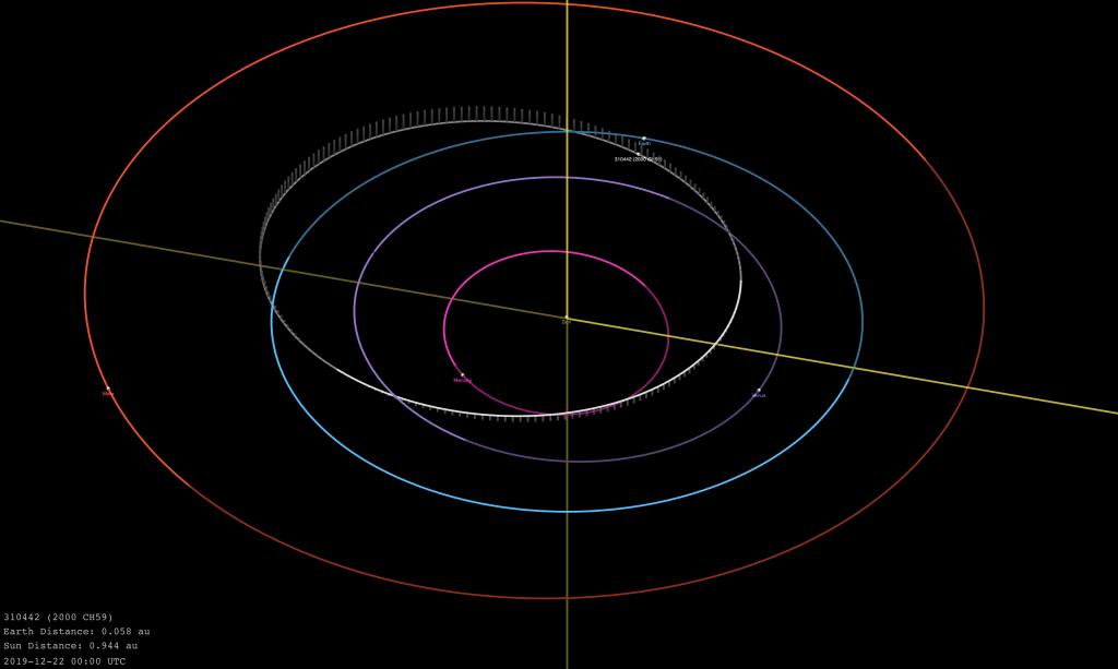 Presente de Natal? Asteroide gigante vai passar perto da Terra na quinta (26) - 2
