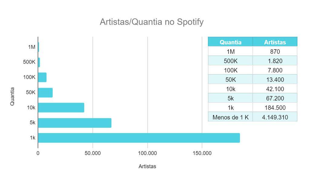 Como o Spotify paga os músicos? Empresa resolveu explicar - 2