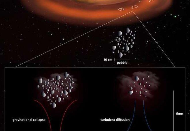 Asteroides primordiais podem ter nascido em turbilhões de poeira protoplanetária - 2
