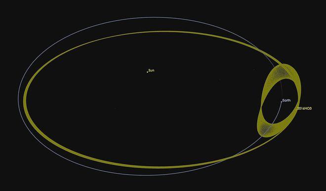 China quer lançar sonda robótica para coletar amostras de asteroides e cometas - 3