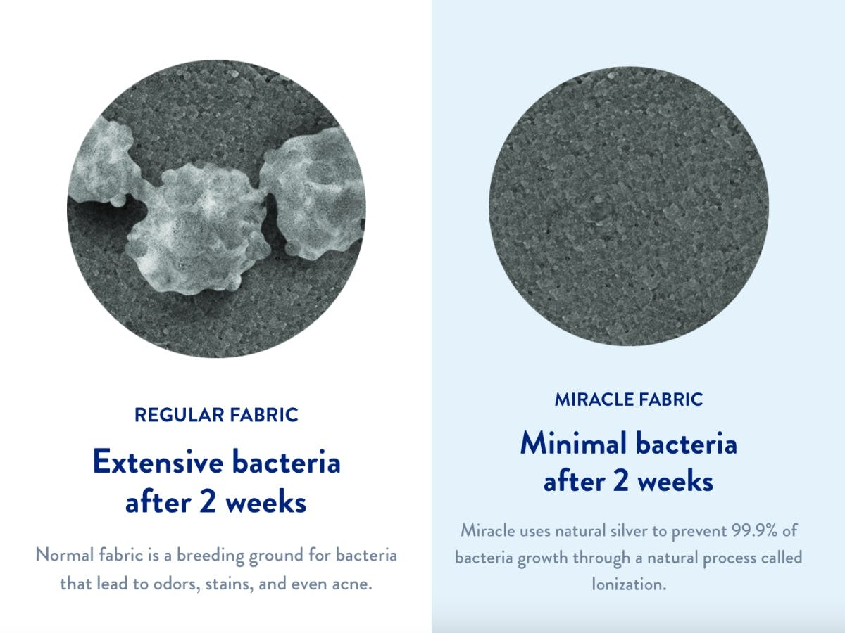 Tecido usa tecnologia da NASA e prata para matar vírus, fungos e bactérias - 2