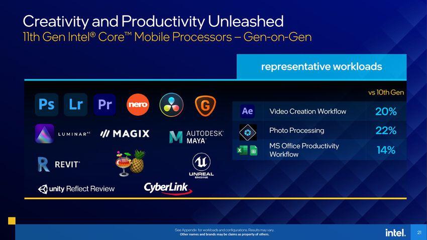 Desempenho em criatividade: Intel Tiger Lake-H vs Comet Lake-H