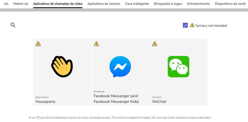 Mozilla classifica Facebook Messenger e WeChat como pouco confiáveis - 2
