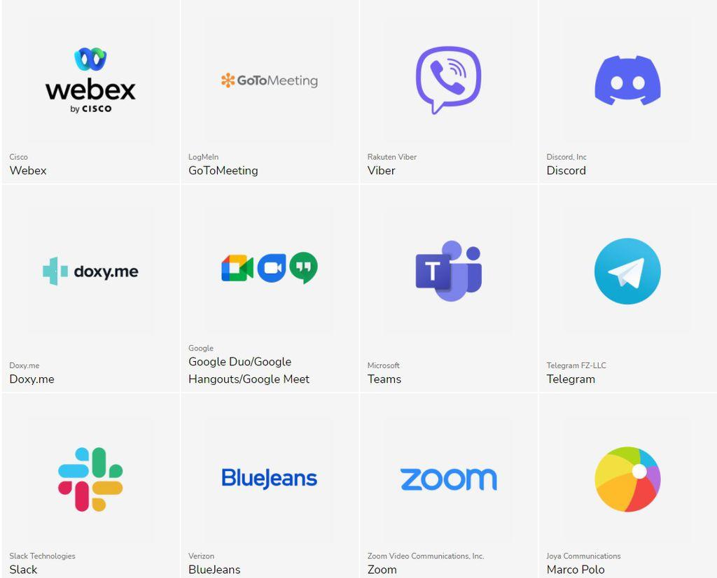 Mozilla classifica Facebook Messenger e WeChat como pouco confiáveis - 3