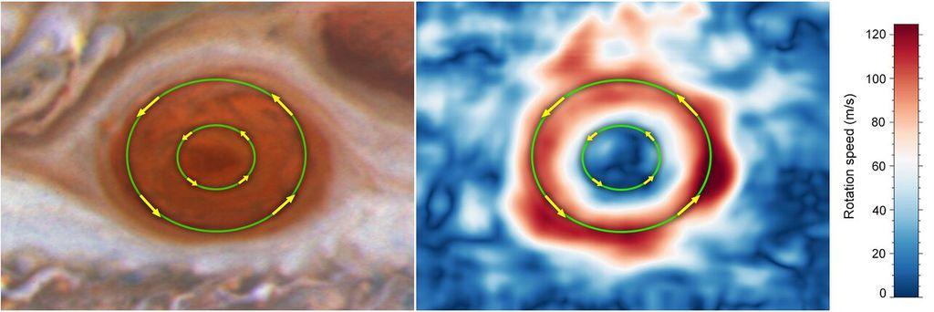 Velocidade de tornados na Mancha Vermelha de Júpiter surpreende cientistas - 2